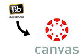 Bb to Canvas